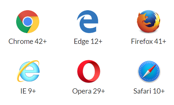 Browser Supported